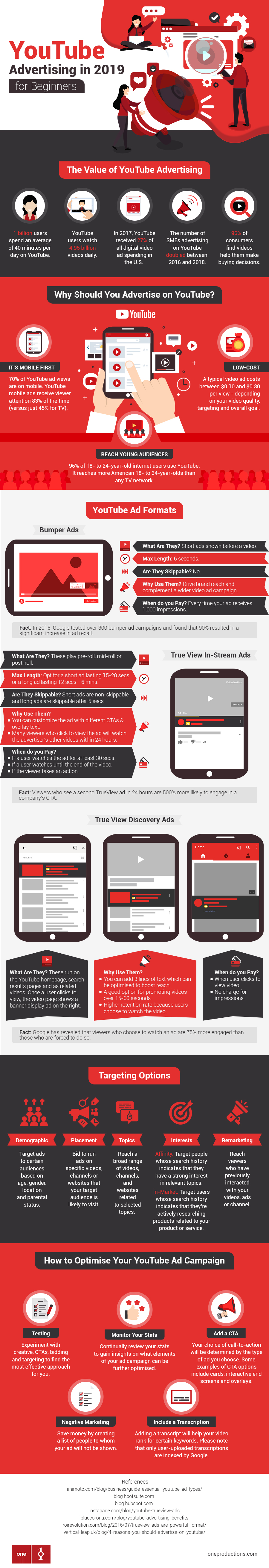 How to Advertise on YouTube. YouTube Advertising for Beginners (Infographic) 1