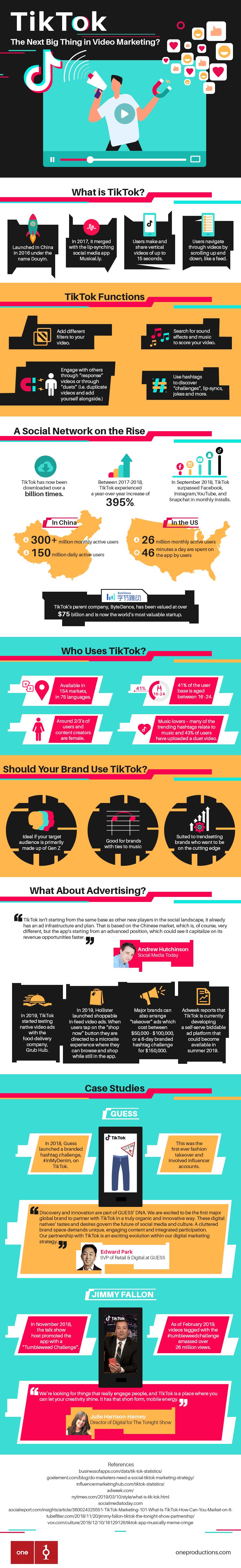Infographic- Tik Tok