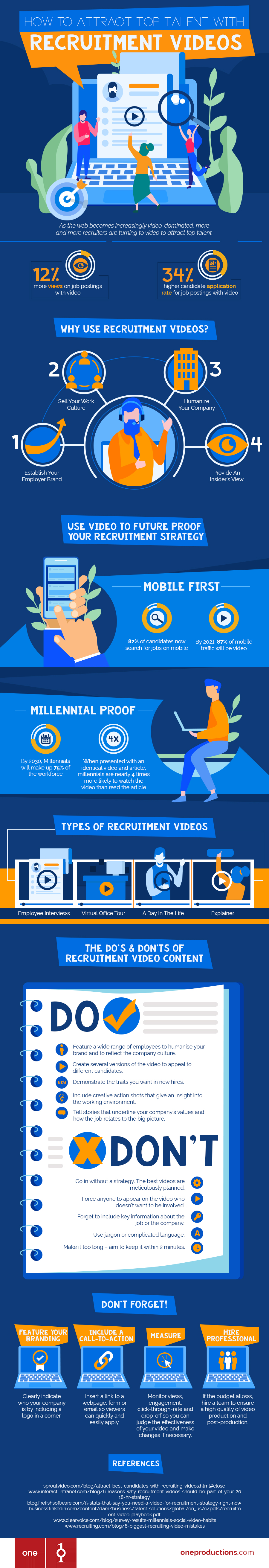 recruitment videos infographic